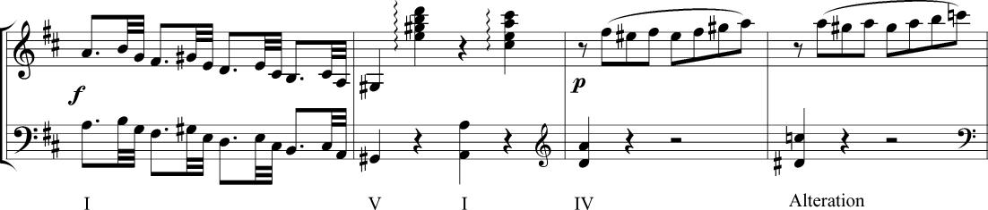 Musikinstrumente Fischer Edwin Kadenzen Konzerte Mozart Piano Partitur Sheet Music Score Einfach Zu Schmieren Noten & Songbooks